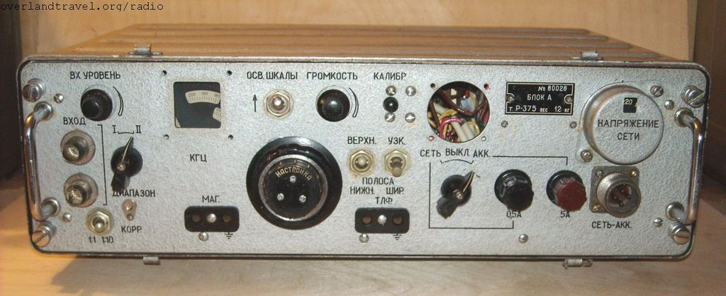 """Analyzing device """"Block A"""" is designed to work together with the radio receiver R-375 """"Kaira"""""""
