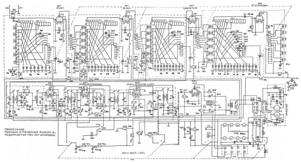 Scheme receiver US-9 before 1960 model year